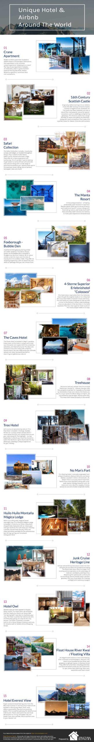 Unique Hotels & Airbnb